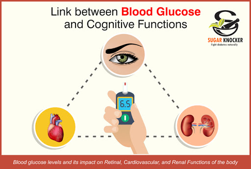 Link between Blood Glucose and Cognitive Functions