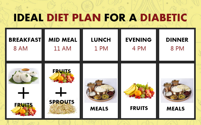 fruit and diabetes  limits  guidelines  risks  and tips