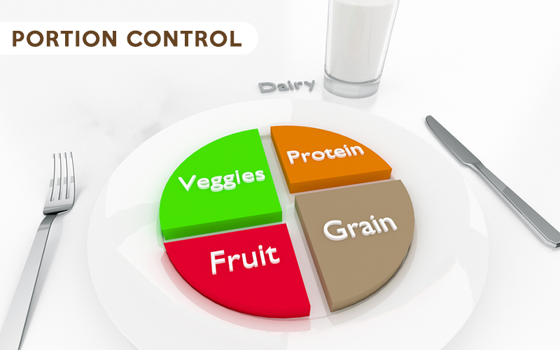 Controlled Diet