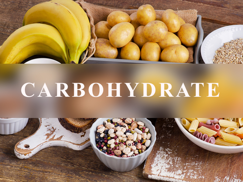 Intake of carbohydrates in your Gestational Diabetes Meal Plan.