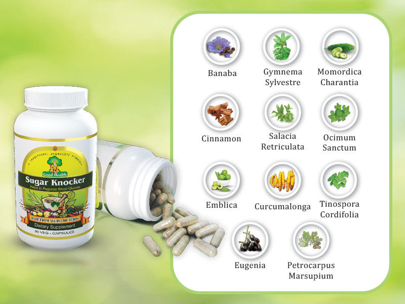 Best Ayurvedic Tablets for Diabetes